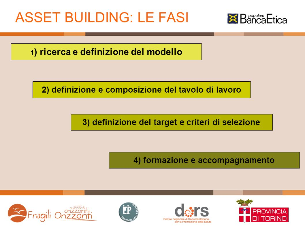 ASSET BUILDING: LE FASI