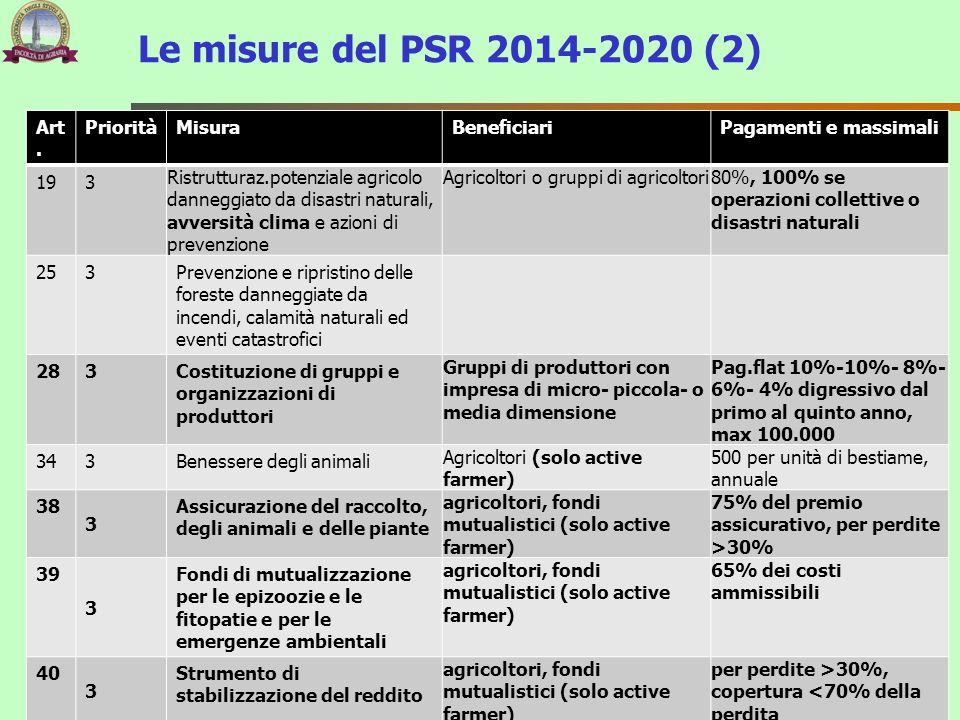 Le misure del PSR 2014-2020 (2) Art. Priorità Misura Beneficiari