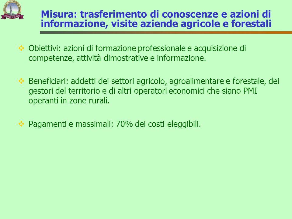 Misura: trasferimento di conoscenze e azioni di informazione, visite aziende agricole e forestali