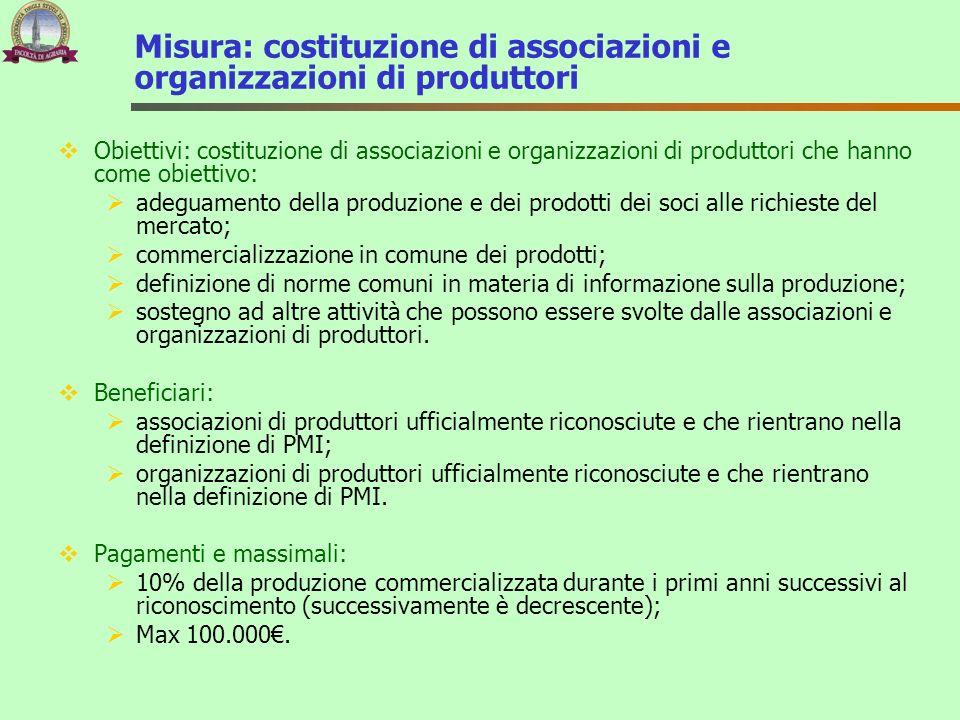 Misura: costituzione di associazioni e organizzazioni di produttori