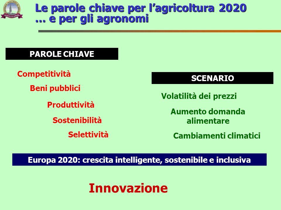 Le parole chiave per l'agricoltura 2020 … e per gli agronomi