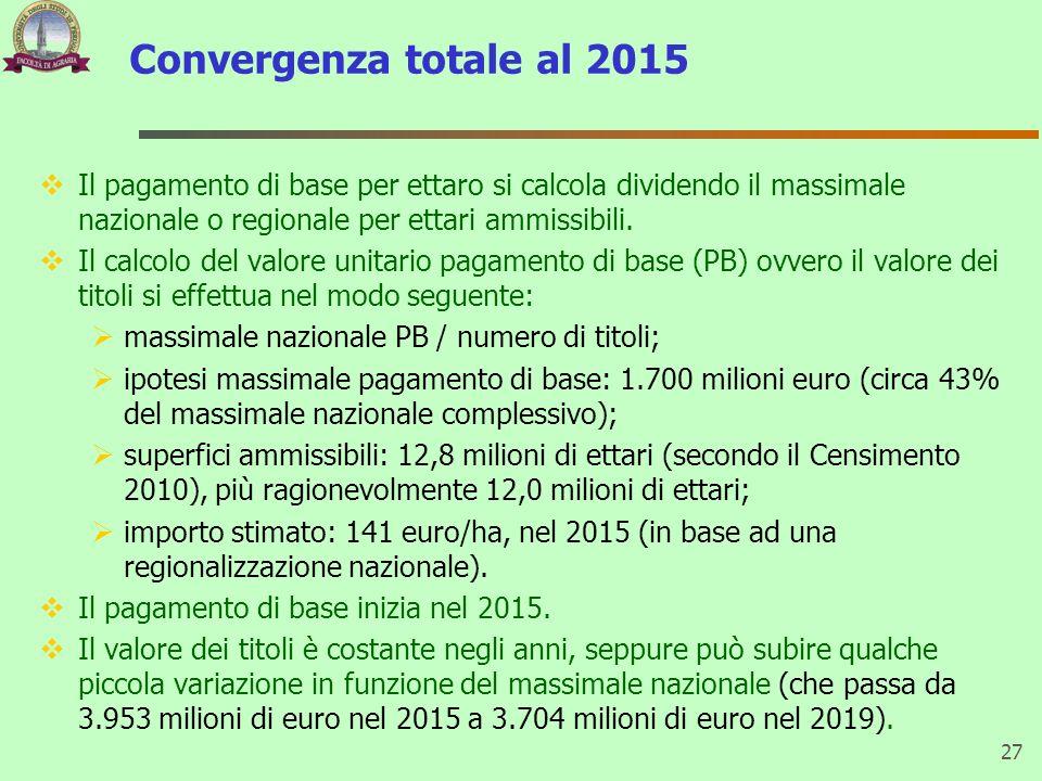 Convergenza totale al 2015 Il pagamento di base per ettaro si calcola dividendo il massimale nazionale o regionale per ettari ammissibili.