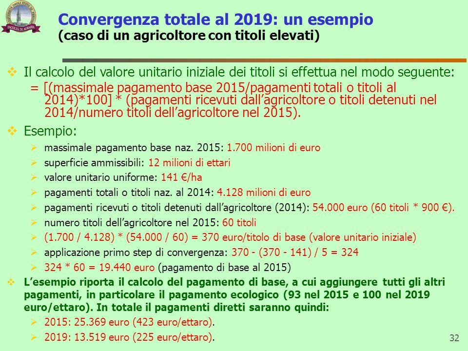Convergenza totale al 2019: un esempio (caso di un agricoltore con titoli elevati)