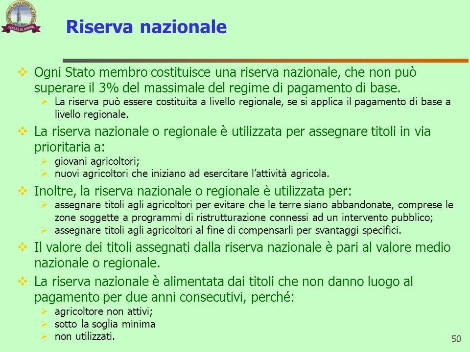Riserva nazionale Ogni Stato membro costituisce una riserva nazionale, che non può superare il 3% del massimale del regime di pagamento di base.