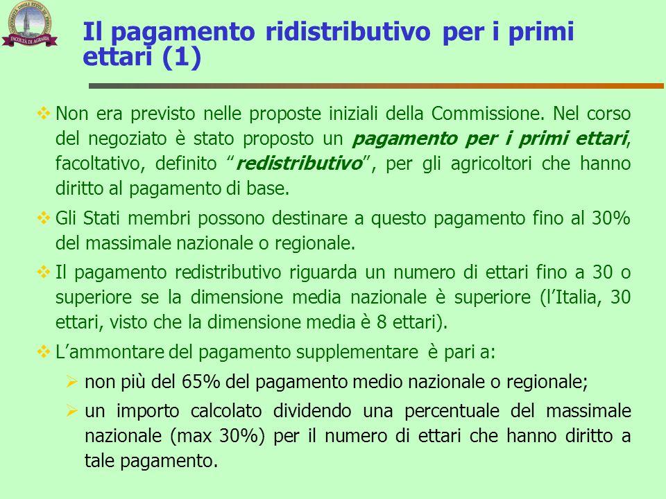 Il pagamento ridistributivo per i primi ettari (1)