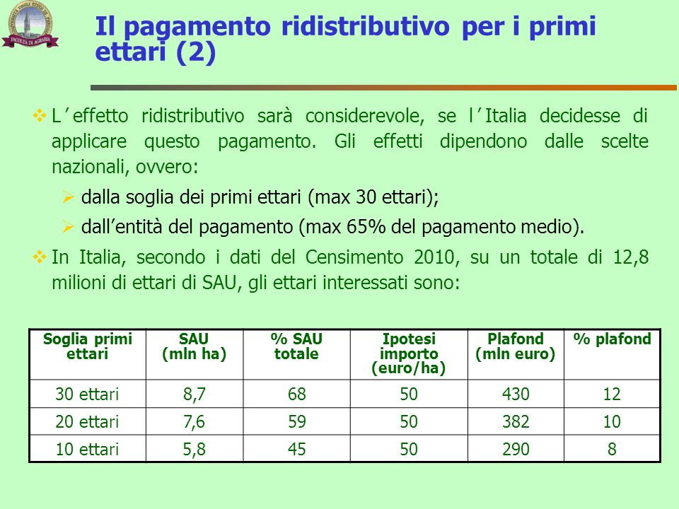 Il pagamento ridistributivo per i primi ettari (2)
