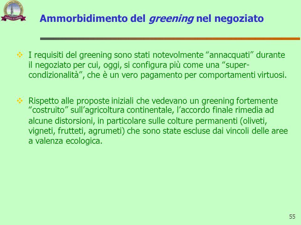 Ammorbidimento del greening nel negoziato
