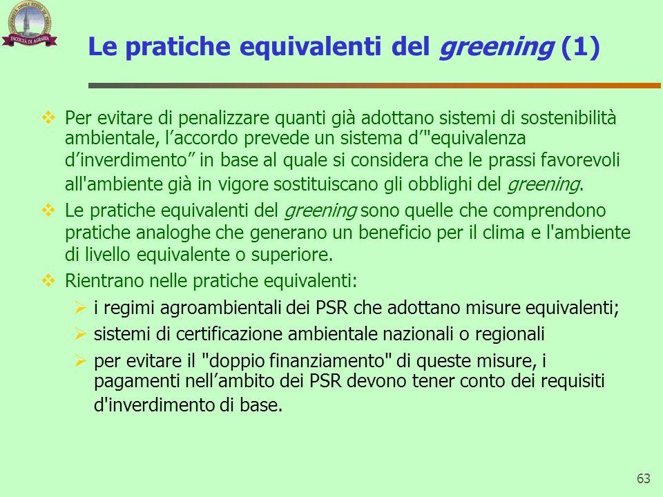 Le pratiche equivalenti del greening (1)