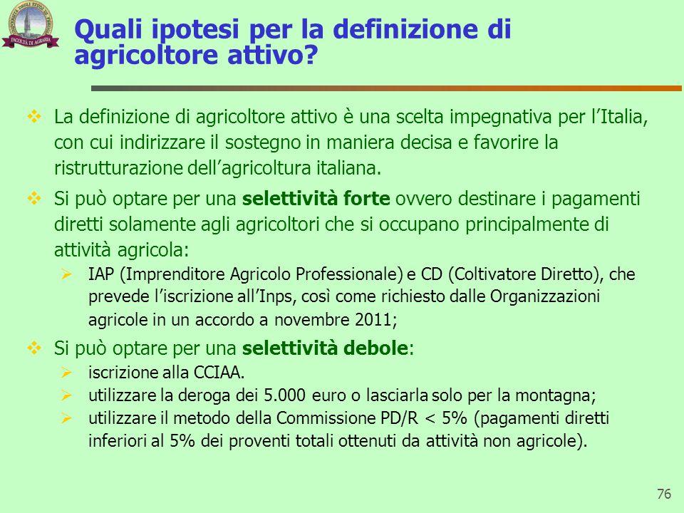 Quali ipotesi per la definizione di agricoltore attivo