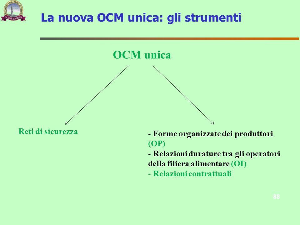 La nuova OCM unica: gli strumenti
