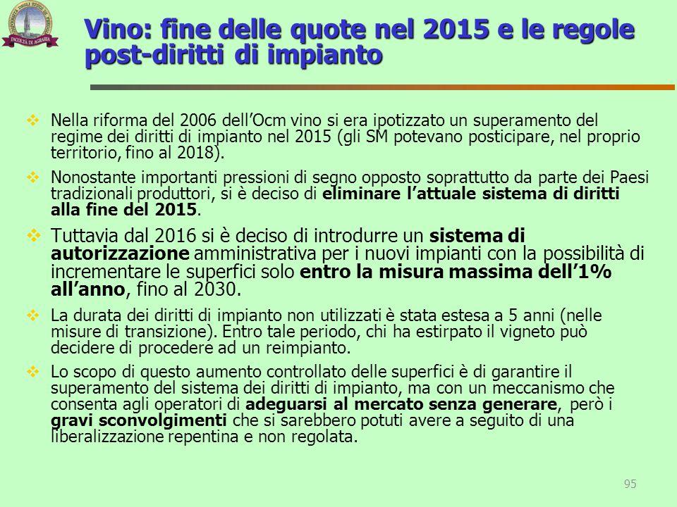 Vino: fine delle quote nel 2015 e le regole post-diritti di impianto