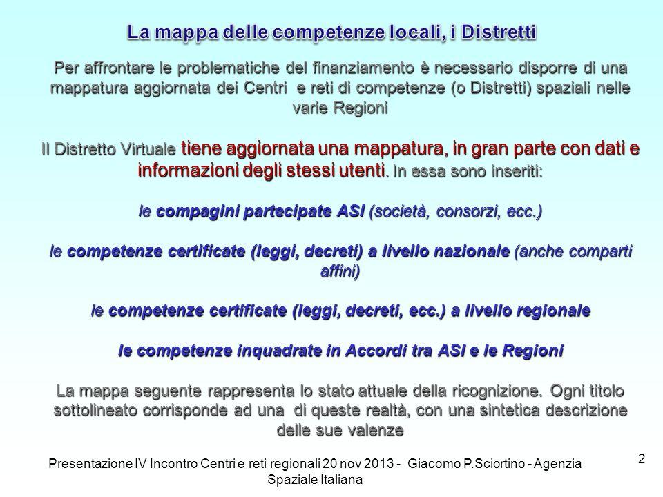 La mappa delle competenze locali, i Distretti