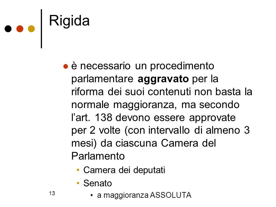 Rigida