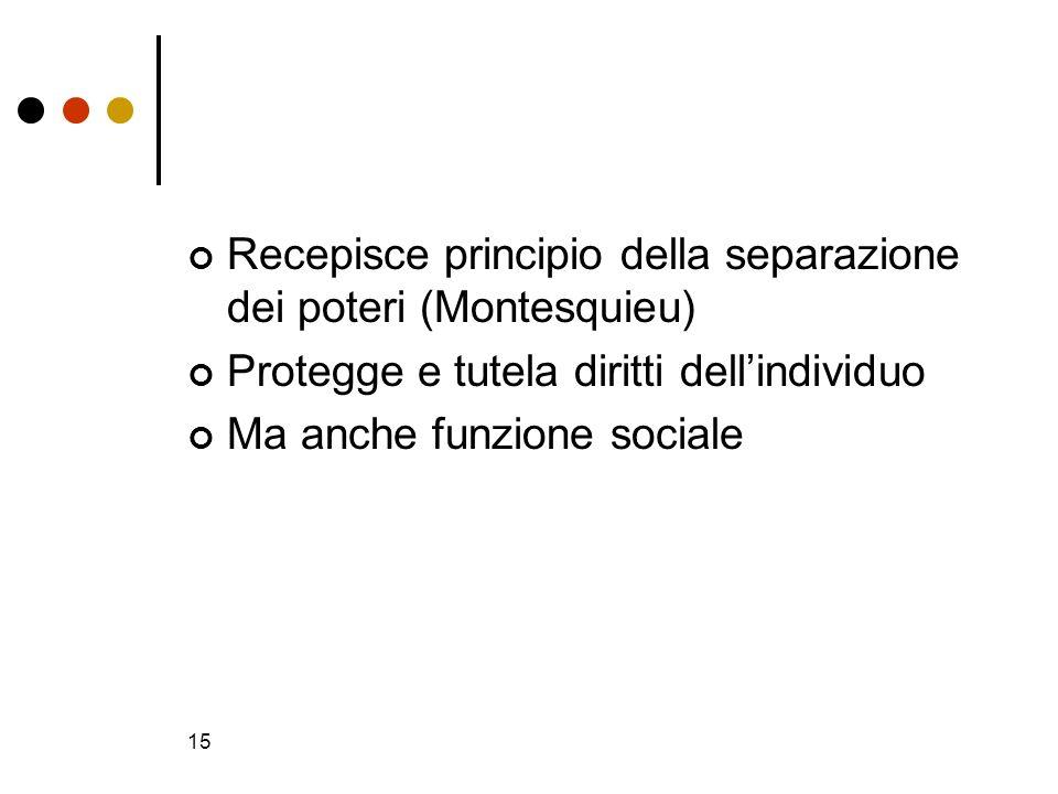 Recepisce principio della separazione dei poteri (Montesquieu)