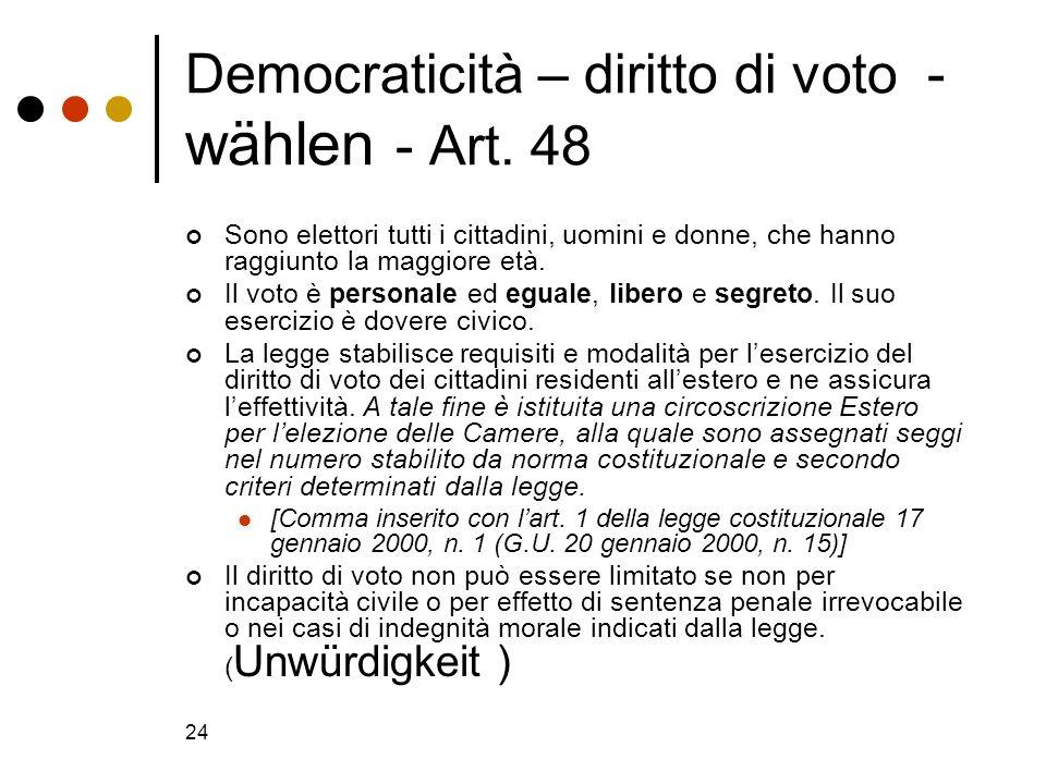 Democraticità – diritto di voto - wählen - Art. 48