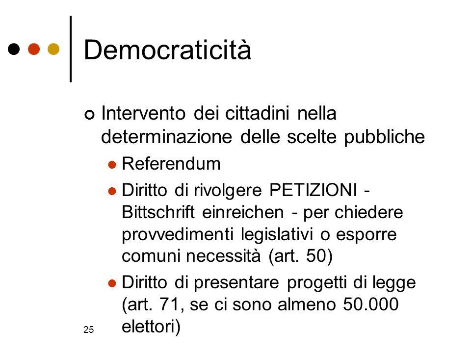 Democraticità Intervento dei cittadini nella determinazione delle scelte pubbliche. Referendum.