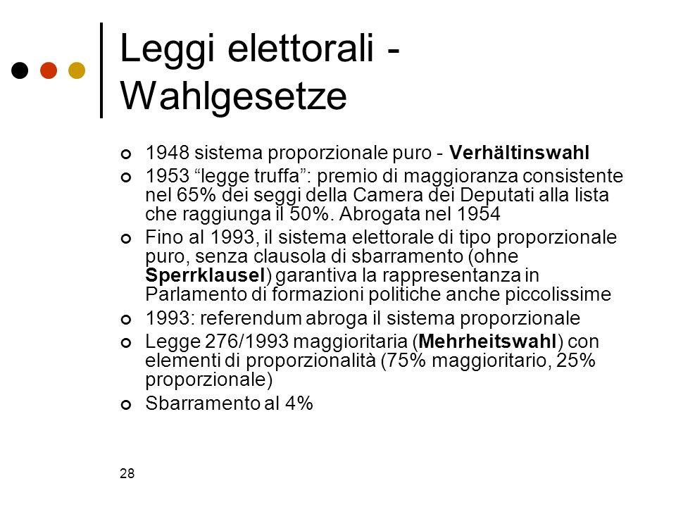 Leggi elettorali - Wahlgesetze