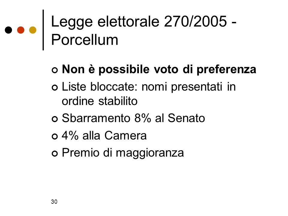 Legge elettorale 270/2005 - Porcellum