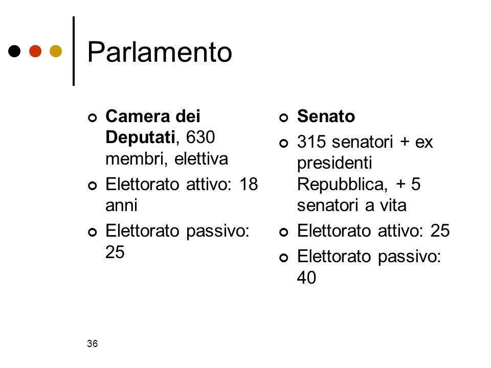 Parlamento Camera dei Deputati, 630 membri, elettiva