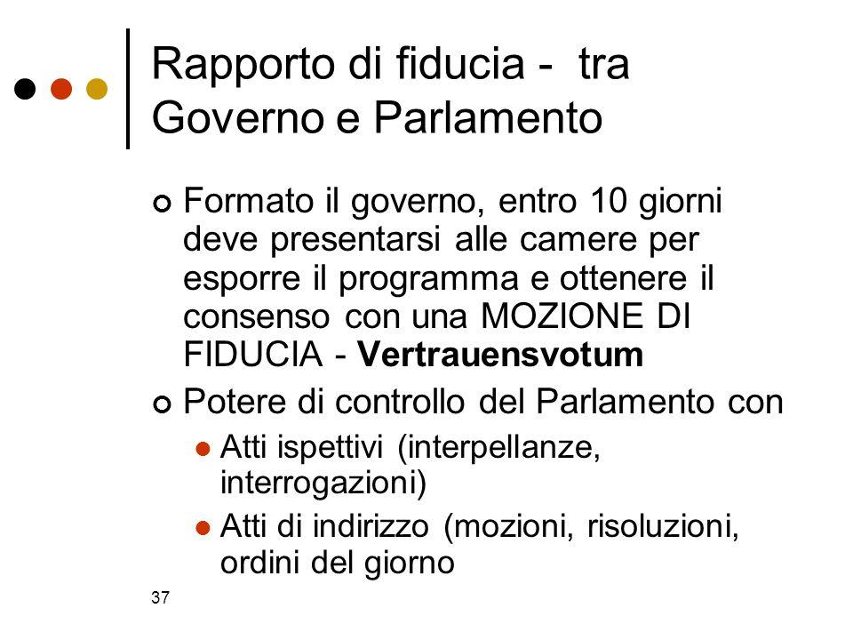 Rapporto di fiducia - tra Governo e Parlamento