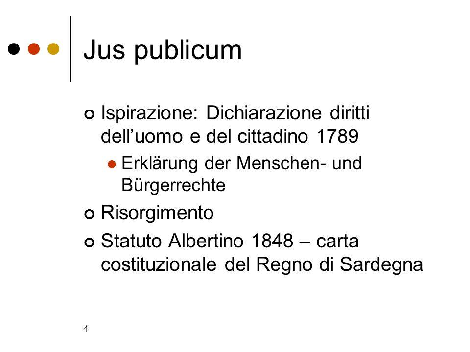 Jus publicum Ispirazione: Dichiarazione diritti dell'uomo e del cittadino 1789. Erklärung der Menschen- und Bürgerrechte.