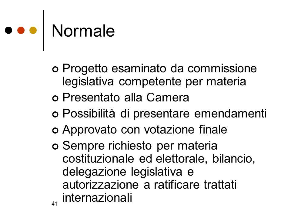 Normale Progetto esaminato da commissione legislativa competente per materia. Presentato alla Camera.