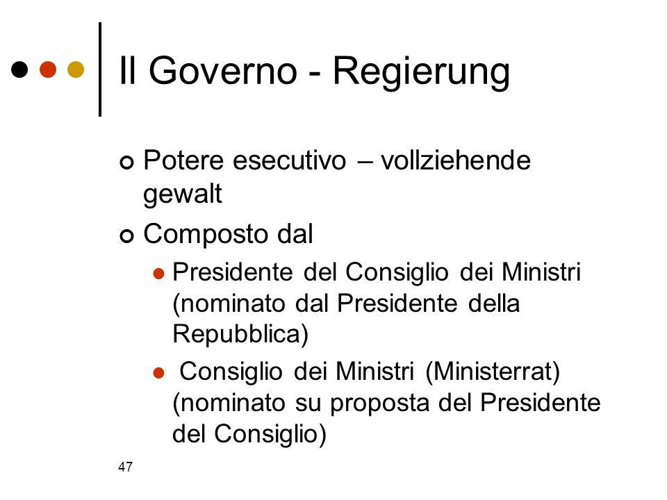 Il Governo - Regierung Potere esecutivo – vollziehende gewalt