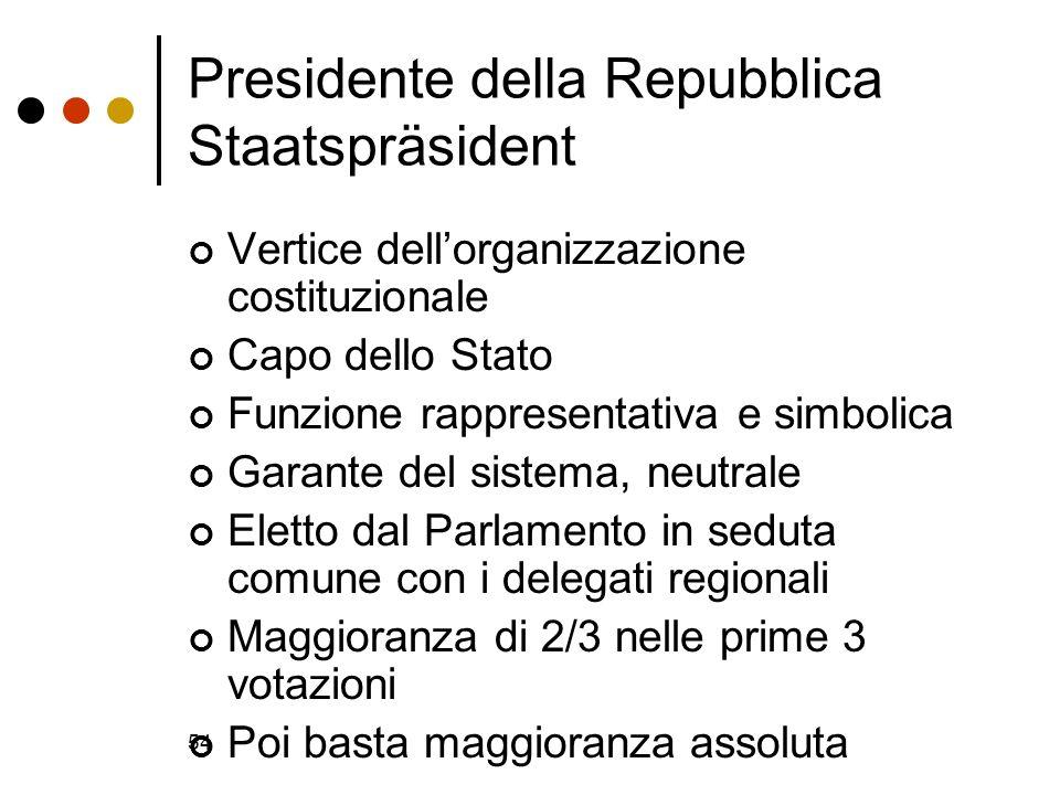 Presidente della Repubblica Staatspräsident