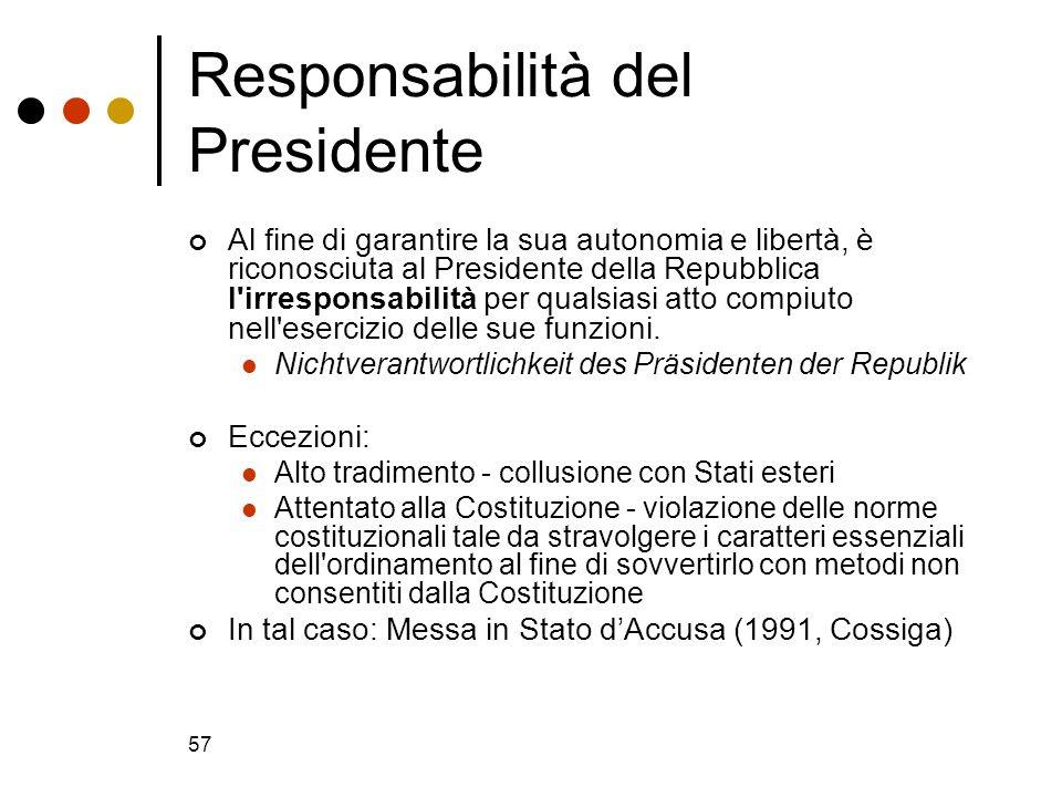 Responsabilità del Presidente