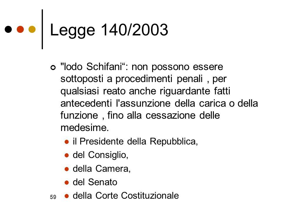 Legge 140/2003