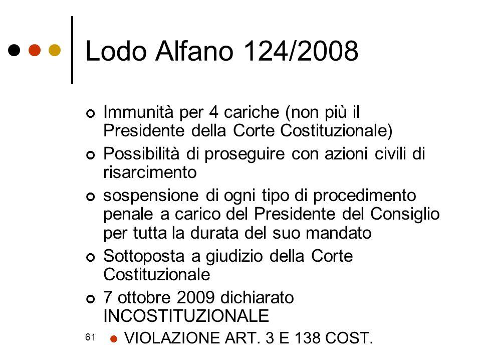 Lodo Alfano 124/2008 Immunità per 4 cariche (non più il Presidente della Corte Costituzionale)