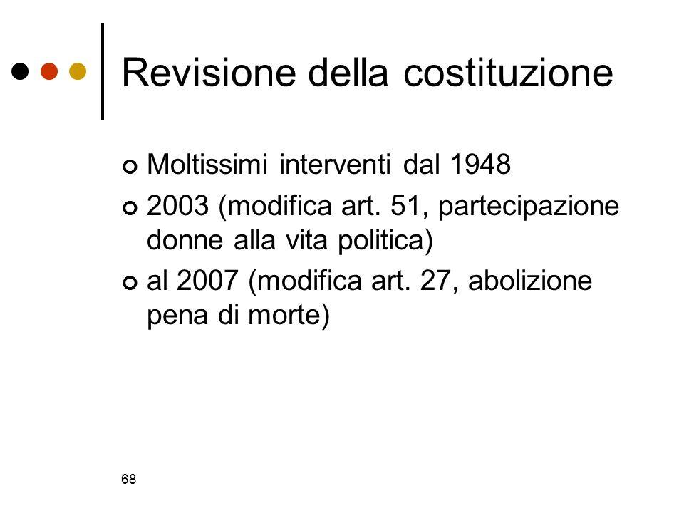 Revisione della costituzione