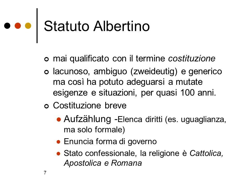 Statuto Albertino mai qualificato con il termine costituzione.