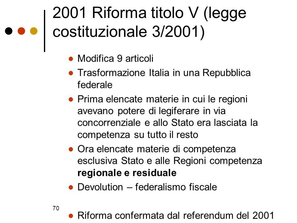2001 Riforma titolo V (legge costituzionale 3/2001)