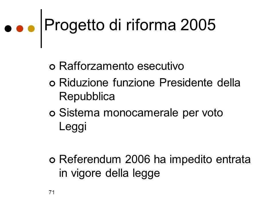 Progetto di riforma 2005 Rafforzamento esecutivo