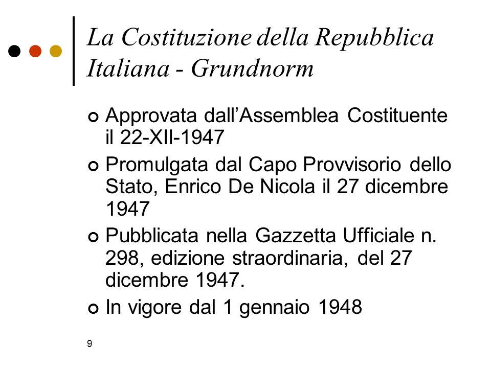 La Costituzione della Repubblica Italiana - Grundnorm