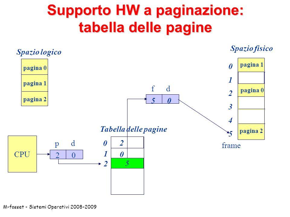 Supporto HW a paginazione: tabella delle pagine