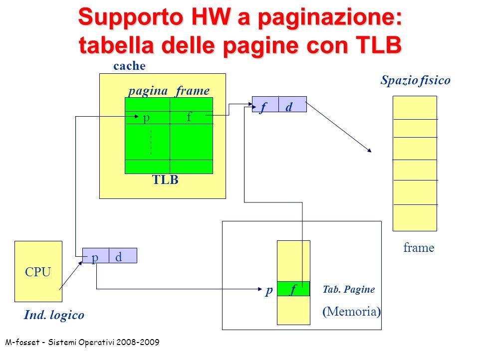 Supporto HW a paginazione: tabella delle pagine con TLB