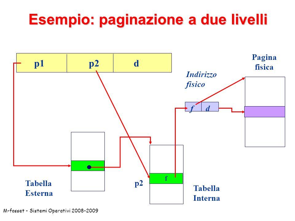 Esempio: paginazione a due livelli