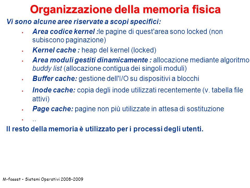 Organizzazione della memoria fisica