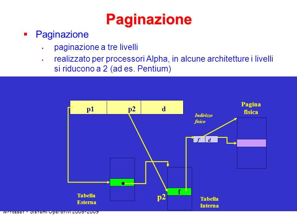 Paginazione Paginazione paginazione a tre livelli