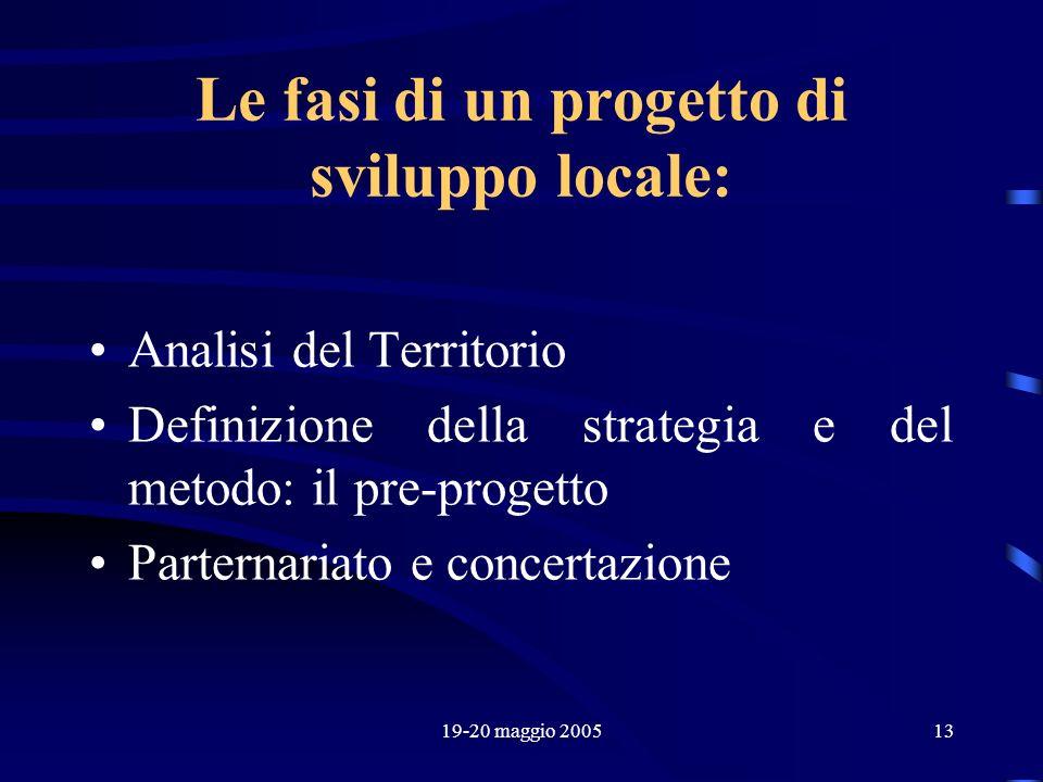 Le fasi di un progetto di sviluppo locale: