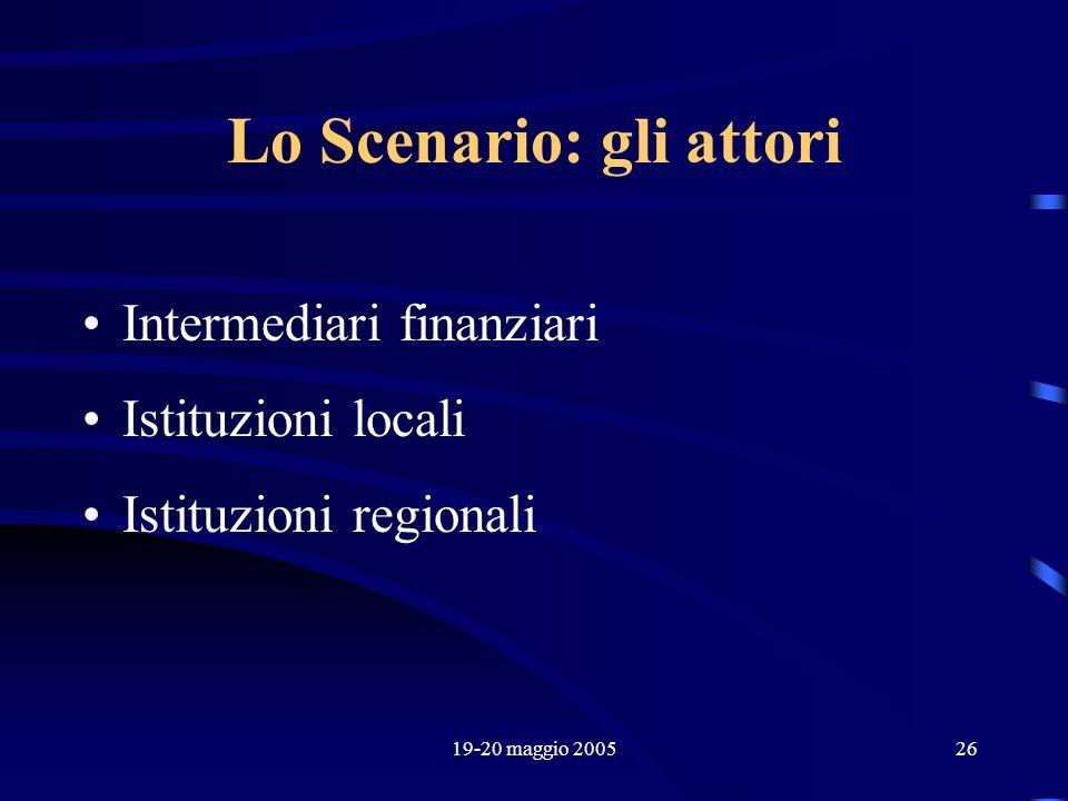 Lo scenario: i processi di innovazione finanziaria