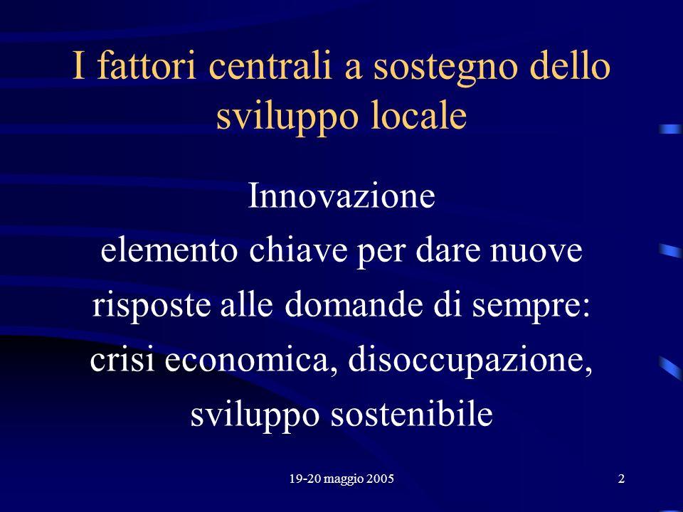 I fattori centrali a sostegno dello sviluppo locale
