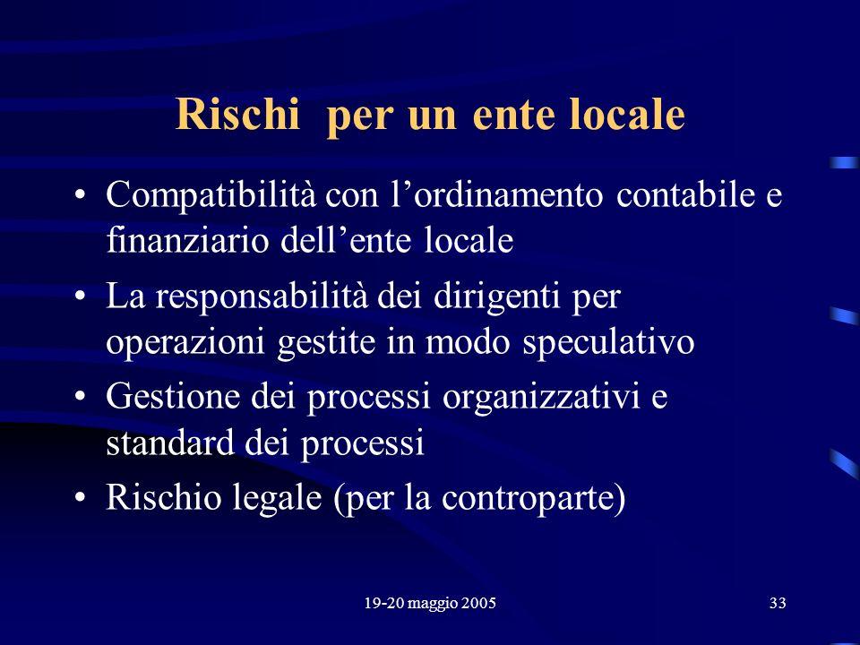 Benefici per un ente locale