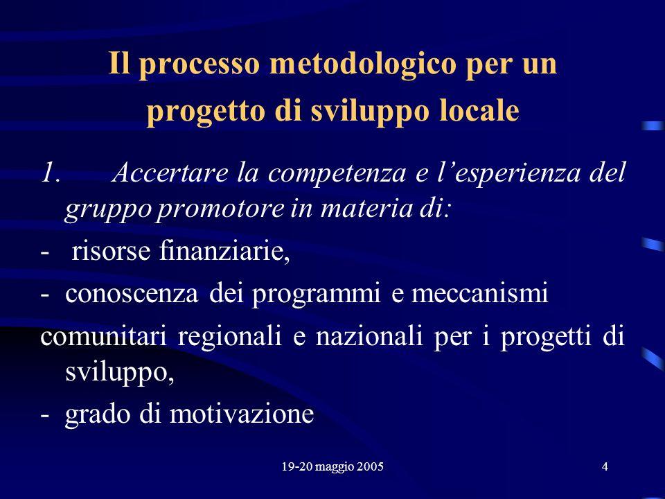 Il processo metodologico per un progetto di sviluppo locale