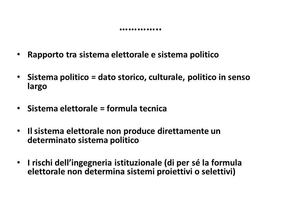 ………….. Rapporto tra sistema elettorale e sistema politico
