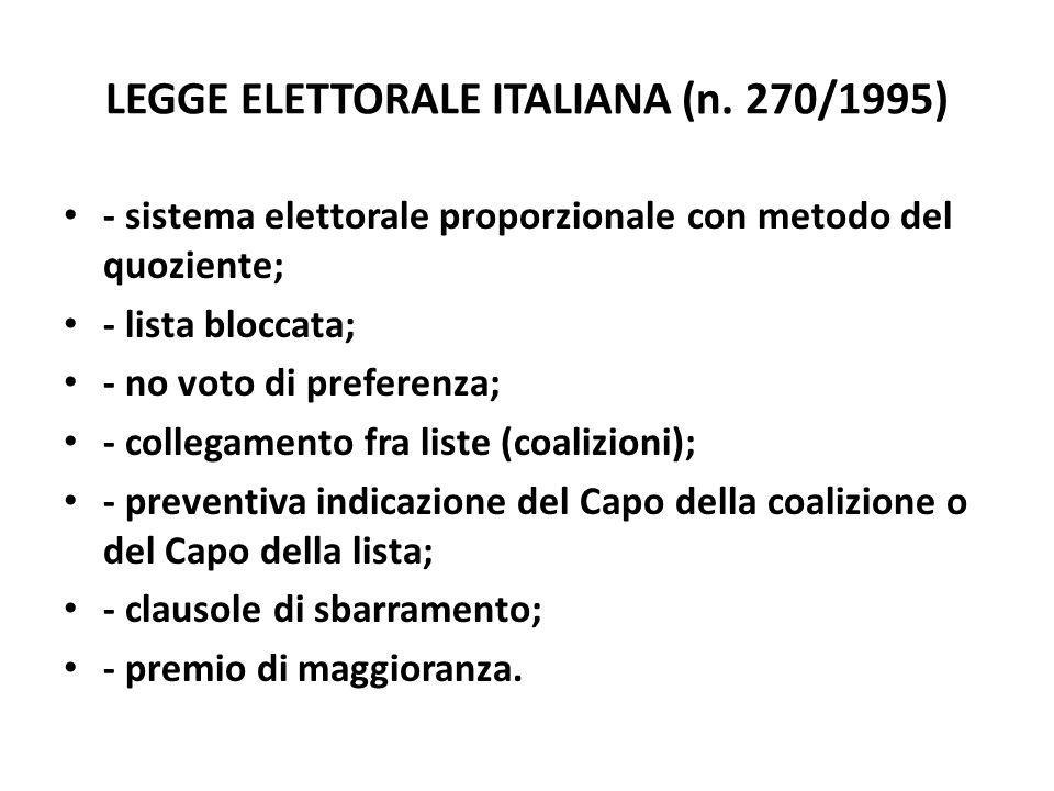 LEGGE ELETTORALE ITALIANA (n. 270/1995)
