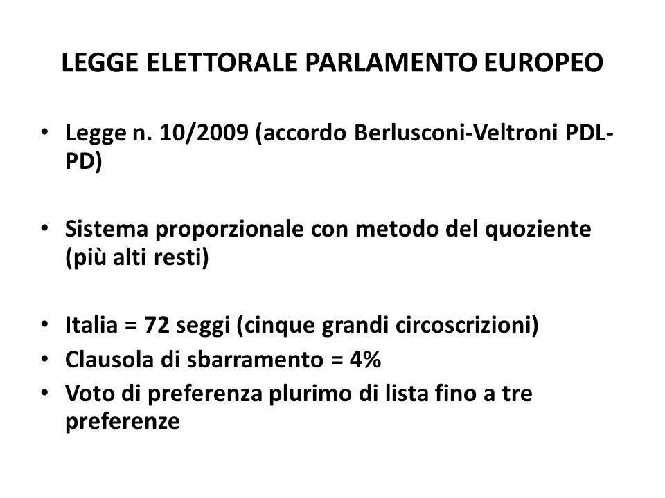 LEGGE ELETTORALE PARLAMENTO EUROPEO