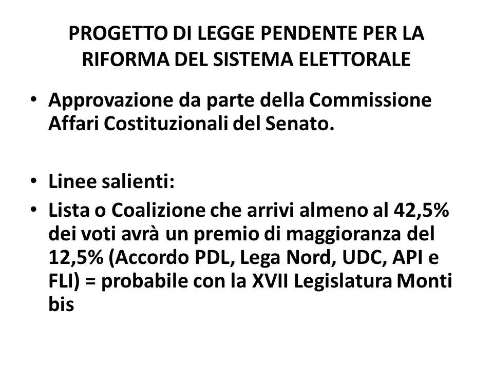 PROGETTO DI LEGGE PENDENTE PER LA RIFORMA DEL SISTEMA ELETTORALE